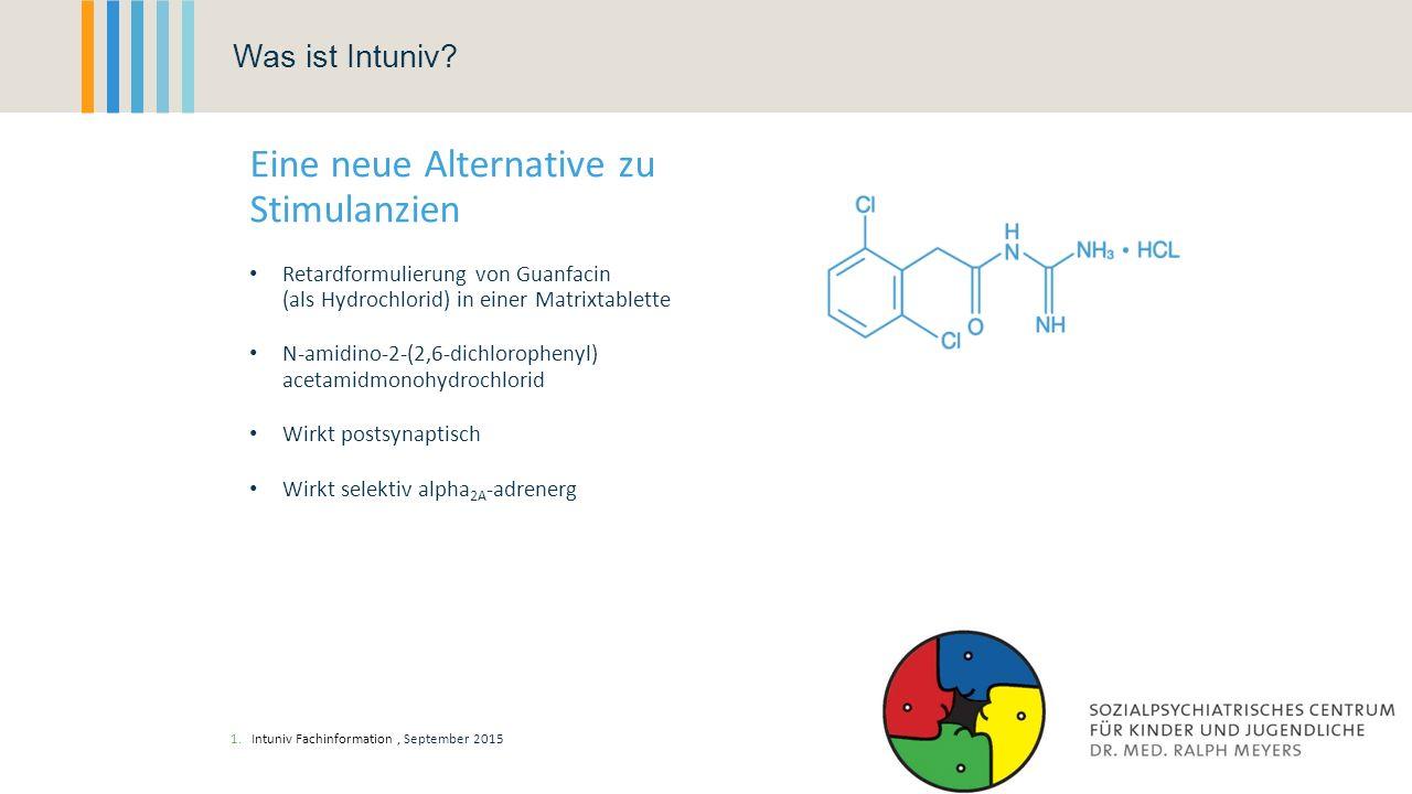 Was ist Intuniv? Eine neue Alternative zu Stimulanzien Retardformulierung von Guanfacin (als Hydrochlorid) in einer Matrixtablette N-amidino-2-(2,6-di
