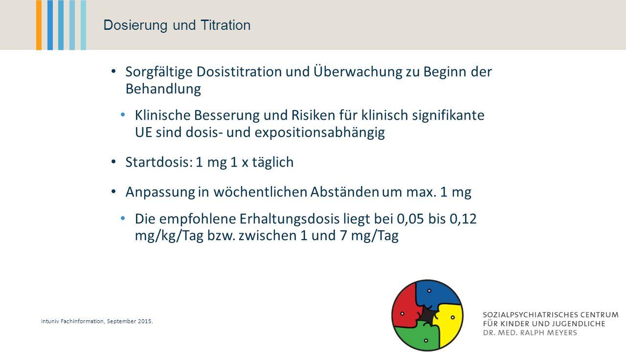 Dosierung und Titration Sorgfältige Dosistitration und Überwachung zu Beginn der Behandlung Klinische Besserung und Risiken für klinisch signifikante