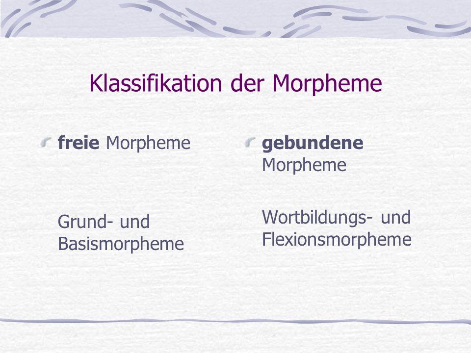 Klassifikation der Morpheme freie Morpheme Grund- und Basismorpheme gebundene Morpheme Wortbildungs- und Flexionsmorpheme