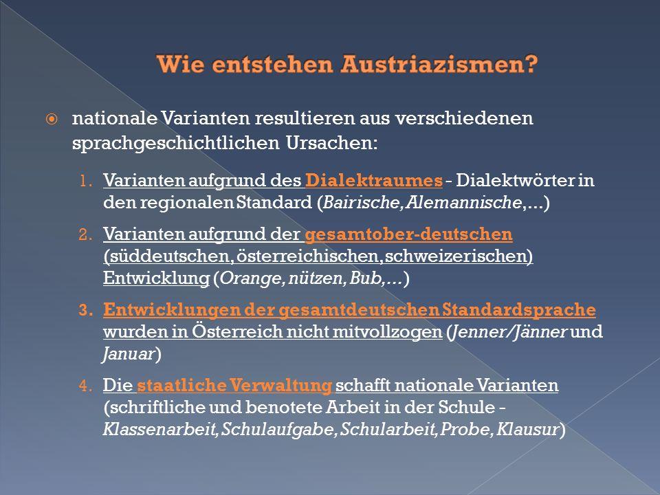  nationale Varianten resultieren aus verschiedenen sprachgeschichtlichen Ursachen: 1. Varianten aufgrund des Dialektraumes - Dialektwörter in den reg