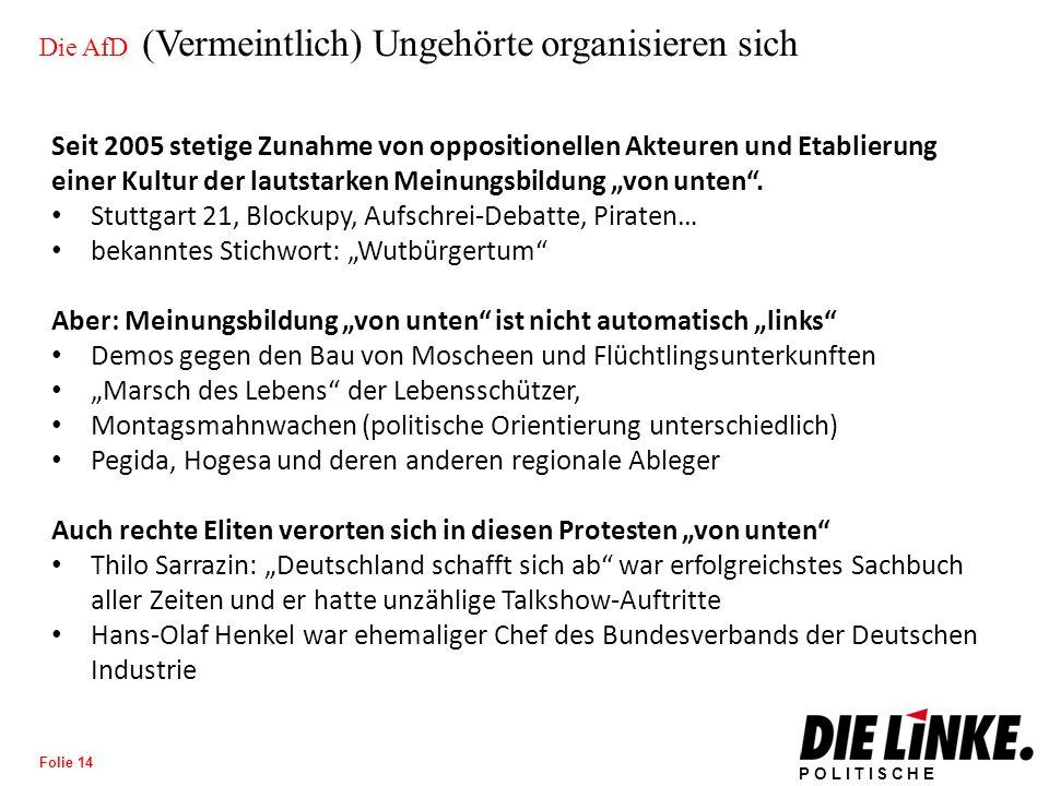 """POLITISCHE BILDUNG Folie 14 Die AfD (Vermeintlich) Ungehörte organisieren sich Seit 2005 stetige Zunahme von oppositionellen Akteuren und Etablierung einer Kultur der lautstarken Meinungsbildung """"von unten ."""