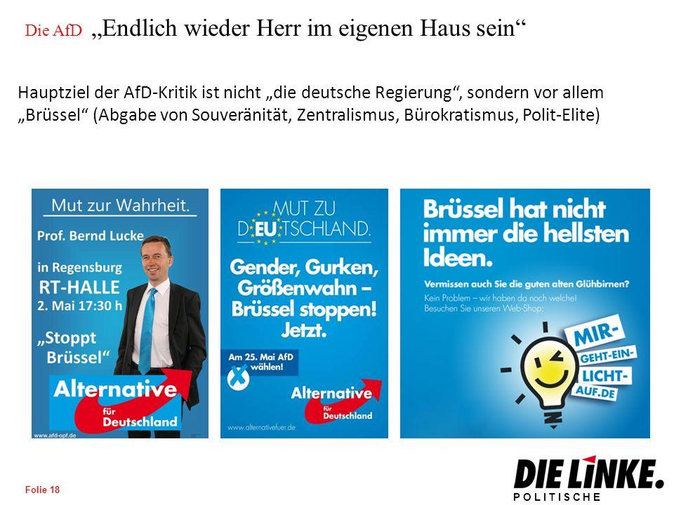 """POLITISCHE BILDUNG Folie 18 Die AfD """"Endlich wieder Herr im eigenen Haus sein Hauptziel der AfD-Kritik ist nicht """"die deutsche Regierung , sondern vor allem """"Brüssel (Abgabe von Souveränität, Zentralismus, Bürokratismus, Polit-Elite)"""