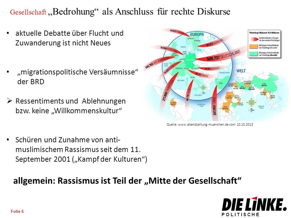 """POLITISCHE BILDUNG Folie 6 Quelle: www.abendzeitung-muenchen.de vom 10.10.2013 Gesellschaft """"Bedrohung als Anschluss für rechte Diskurse aktuelle Debatte über Flucht und Zuwanderung ist nicht Neues """"migrationspolitische Versäumnisse der BRD  Ressentiments und Ablehnungen bzw."""