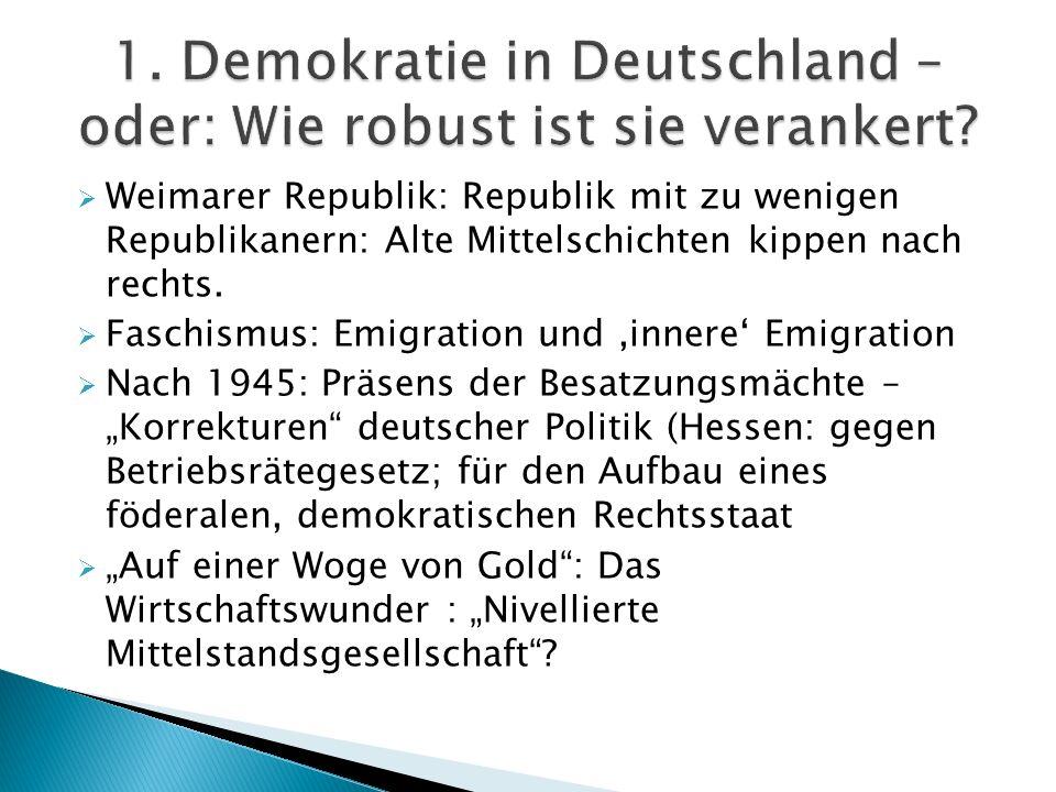  Weimarer Republik: Republik mit zu wenigen Republikanern: Alte Mittelschichten kippen nach rechts.  Faschismus: Emigration und 'innere' Emigration