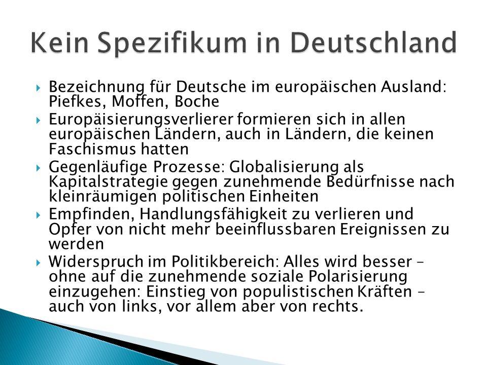  Bezeichnung für Deutsche im europäischen Ausland: Piefkes, Moffen, Boche  Europäisierungsverlierer formieren sich in allen europäischen Ländern, auch in Ländern, die keinen Faschismus hatten  Gegenläufige Prozesse: Globalisierung als Kapitalstrategie gegen zunehmende Bedürfnisse nach kleinräumigen politischen Einheiten  Empfinden, Handlungsfähigkeit zu verlieren und Opfer von nicht mehr beeinflussbaren Ereignissen zu werden  Widerspruch im Politikbereich: Alles wird besser – ohne auf die zunehmende soziale Polarisierung einzugehen: Einstieg von populistischen Kräften – auch von links, vor allem aber von rechts.