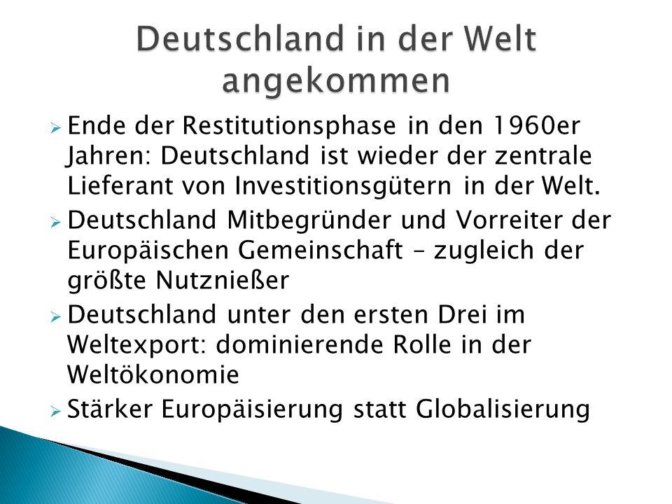  Ende der Restitutionsphase in den 1960er Jahren: Deutschland ist wieder der zentrale Lieferant von Investitionsgütern in der Welt.  Deutschland Mit
