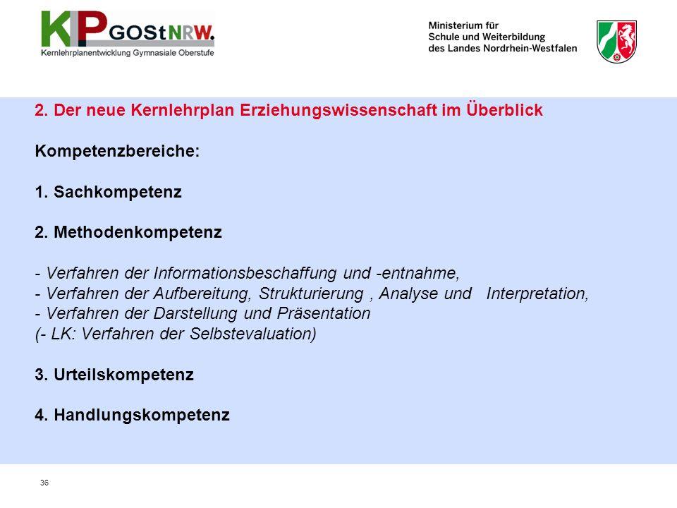 2. Der neue Kernlehrplan Erziehungswissenschaft im Überblick Kompetenzbereiche: 1.