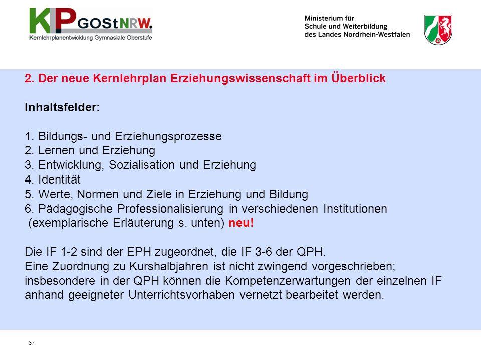 2. Der neue Kernlehrplan Erziehungswissenschaft im Überblick Inhaltsfelder: 1.
