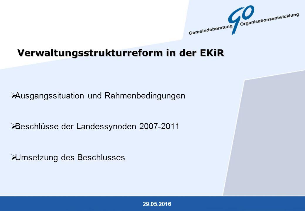 29.05.2016 Verwaltungsstrukturreform in der EKiR  Ausgangssituation und Rahmenbedingungen  Beschlüsse der Landessynoden 2007-2011  Umsetzung des Beschlusses