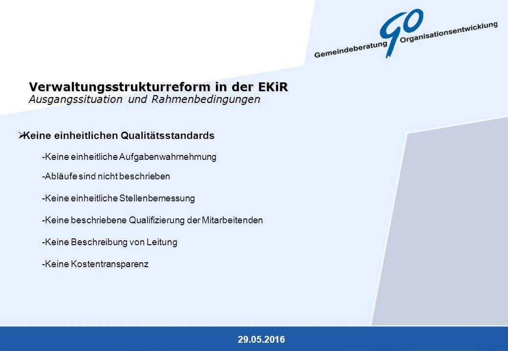 29.05.2016 Verwaltungsstrukturreform in der EKiR Ausgangssituation und Rahmenbedingungen  Keine einheitlichen Qualitätsstandards -Keine einheitliche