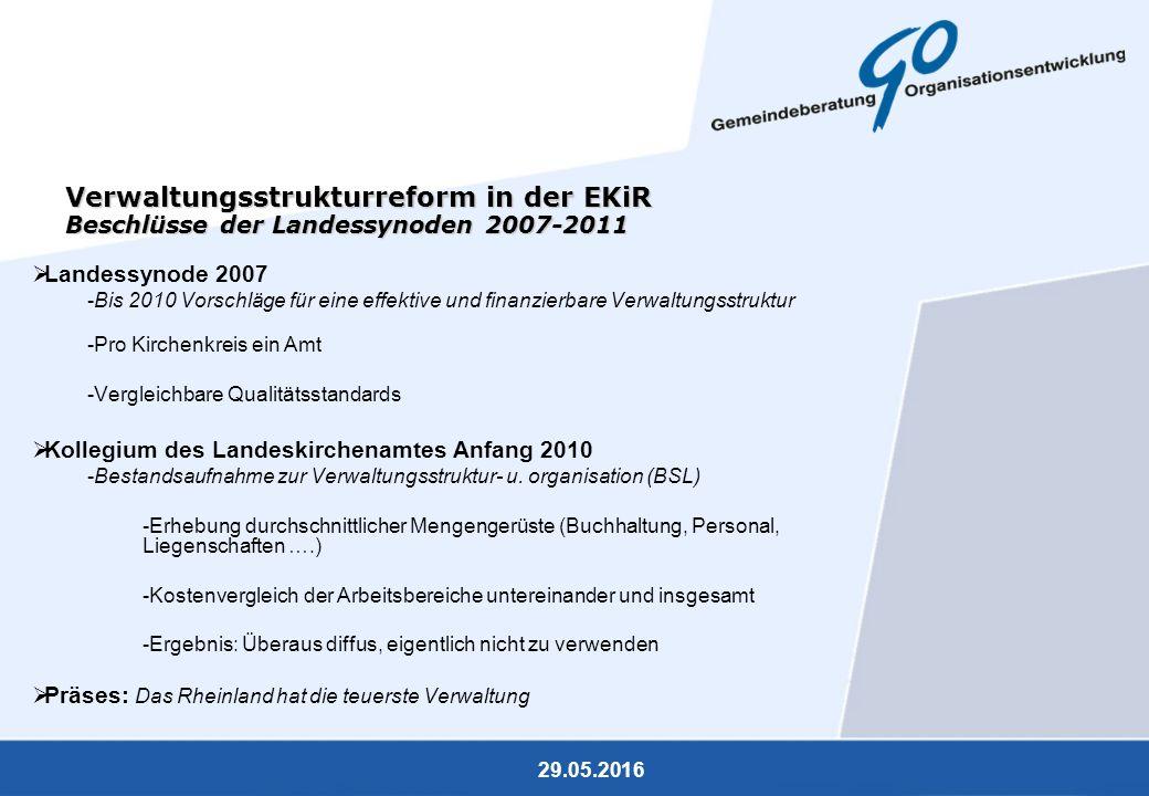 29.05.2016 Verwaltungsstrukturreform in der EKiR Beschlüsse der Landessynoden 2007-2011  Landessynode 2007 -Bis 2010 Vorschläge für eine effektive un