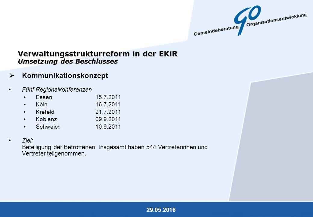 29.05.2016 Verwaltungsstrukturreform in der EKiR Umsetzung des Beschlusses  Kommunikationskonzept Fünf Regionalkonferenzen Essen15.7.2011 Köln16.7.20
