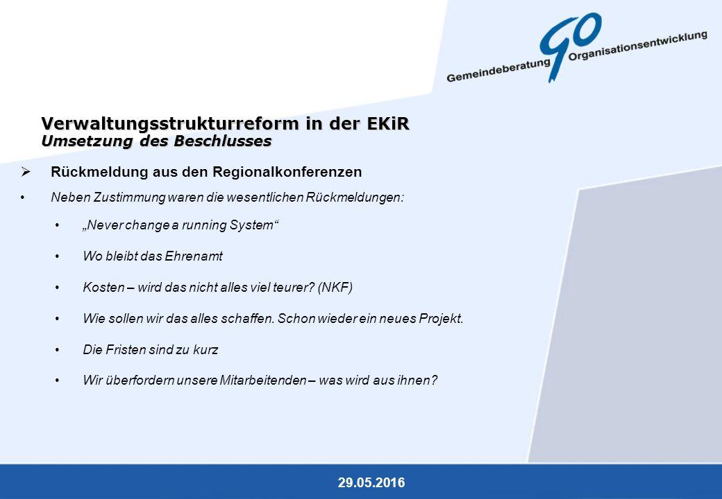 29.05.2016 Verwaltungsstrukturreform in der EKiR Umsetzung des Beschlusses  Problemanzeigen Wird es wirklich besser.