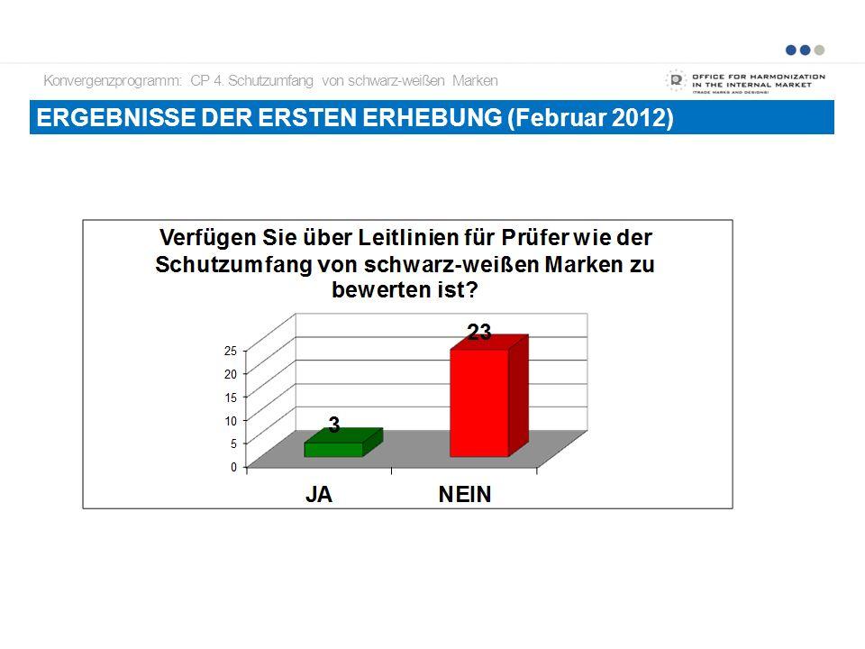 Schutzumfang von schwarz-weißen Marken Erhebung ERGEBNISSE DER ERSTEN ERHEBUNG (Februar 2012) Konvergenzprogramm: CP 4.