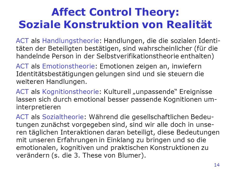 14 Affect Control Theory: Soziale Konstruktion von Realität ACT als Handlungstheorie: Handlungen, die die sozialen Identi- täten der Beteiligten bestä