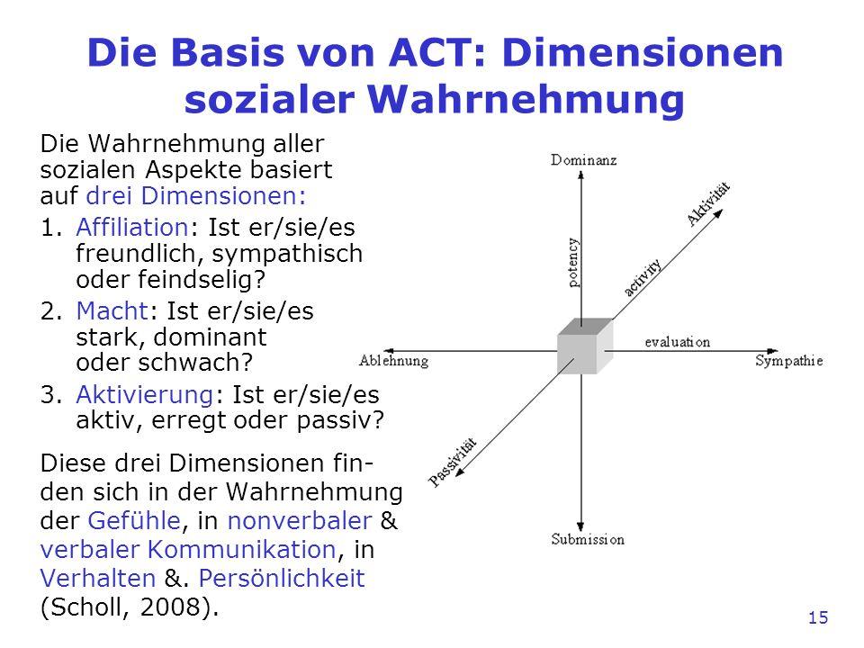 15 Die Basis von ACT: Dimensionen sozialer Wahrnehmung Die Wahrnehmung aller sozialen Aspekte basiert auf drei Dimensionen: 1. Affiliation: Ist er/sie