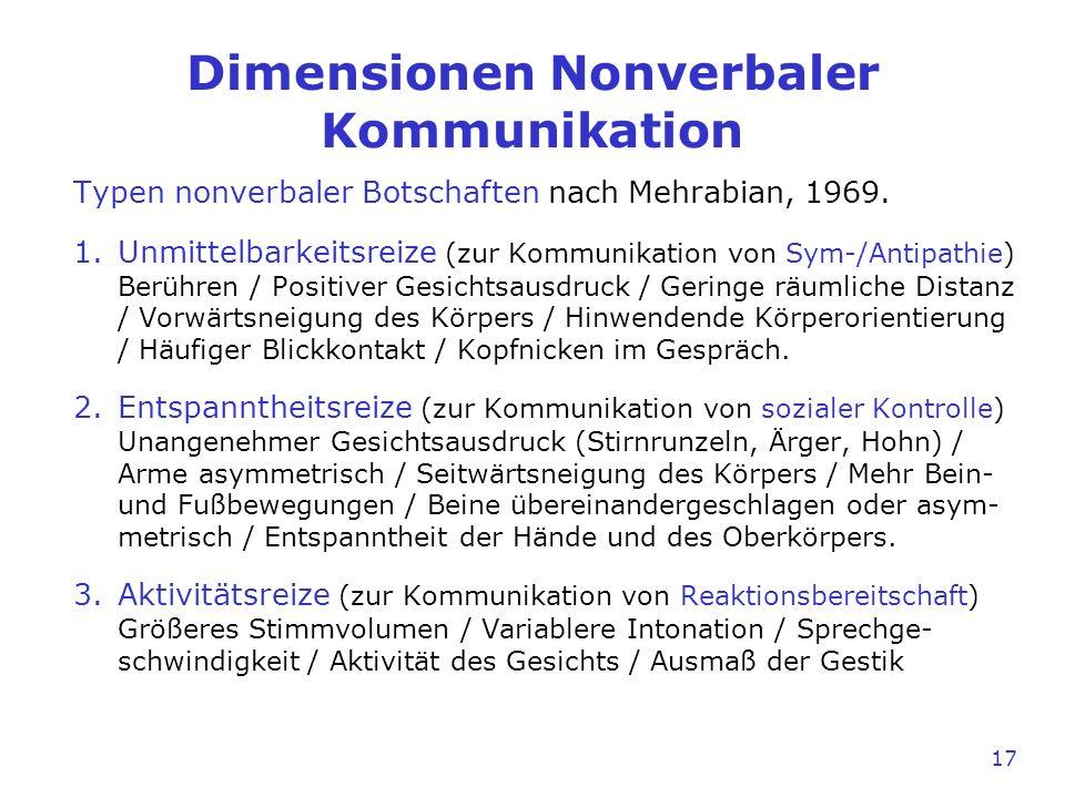 17 Dimensionen Nonverbaler Kommunikation Typen nonverbaler Botschaften nach Mehrabian, 1969. 1.Unmittelbarkeitsreize (zur Kommunikation von Sym-/Antip