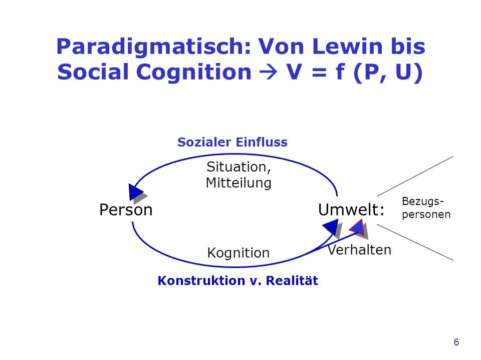 Paradigmatisch: Von Lewin bis Social Cognition  V = f (P, U) Person Umwelt: Kognition Situation, Mitteilung Bezugs- personen Sozialer Einfluss Konstr