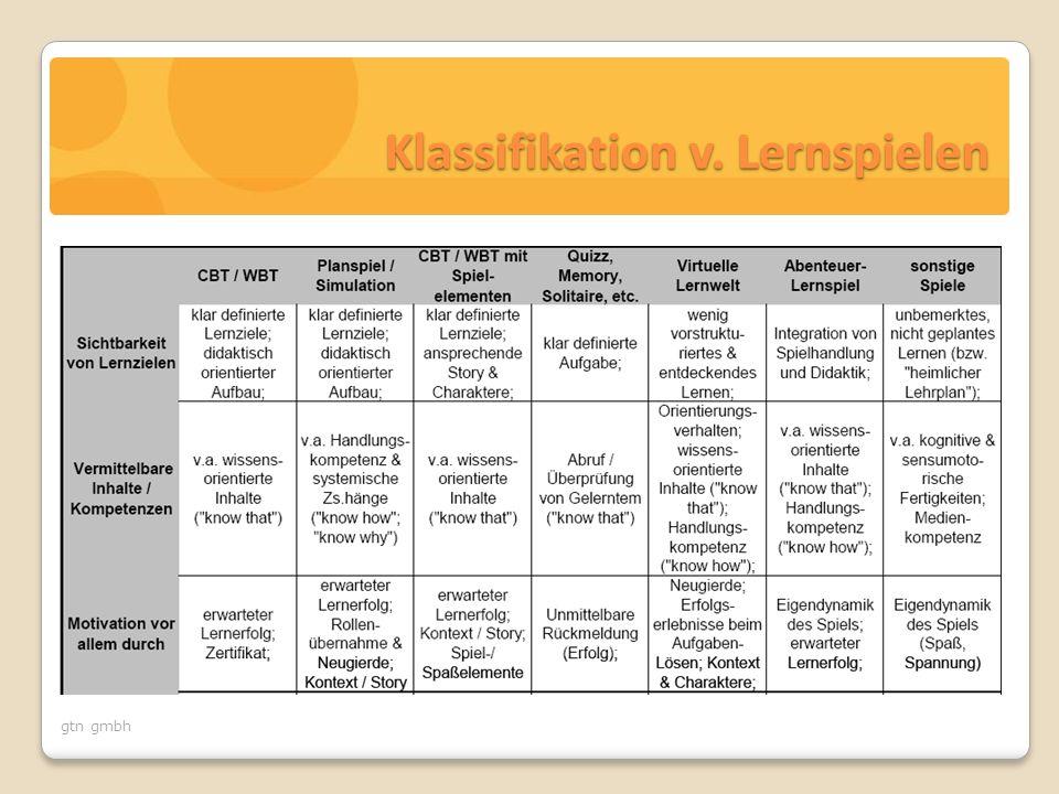 gtn gmbh Klassifikation v. Lernspielen