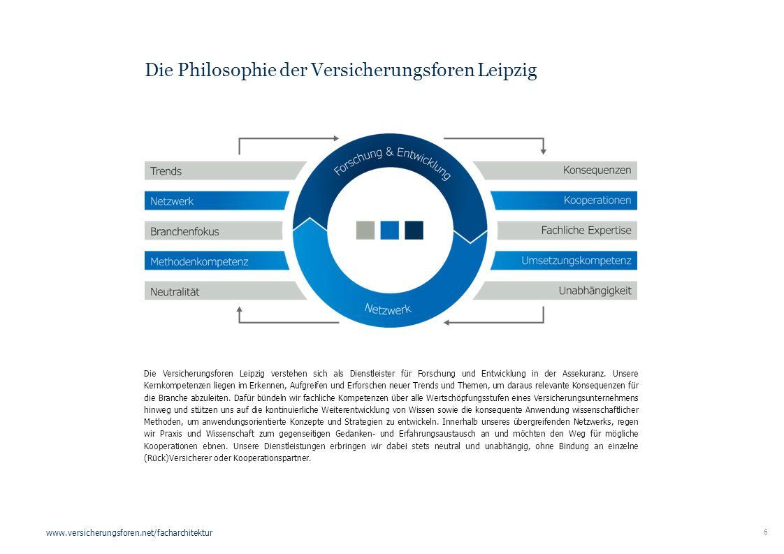 6 www.versicherungsforen.net/facharchitektur Die Versicherungsforen Leipzig verstehen sich als Dienstleister für Forschung und Entwicklung in der Assekuranz.