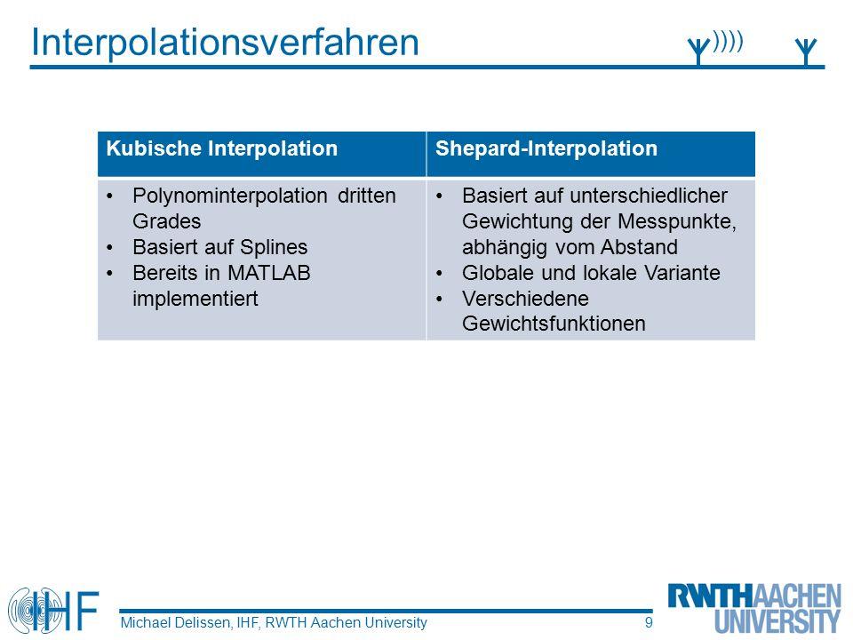 Tests mit künstlichen Daten Michael Delissen, IHF, RWTH Aachen University ))))) 10
