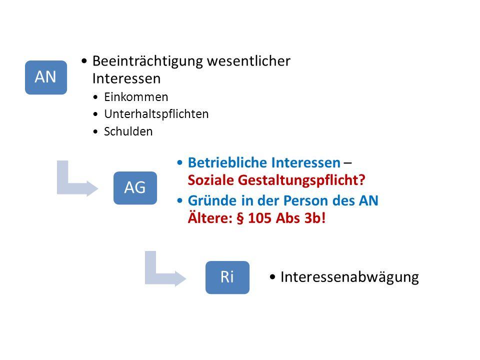 AN Beeinträchtigung wesentlicher Interessen Einkommen Unterhaltspflichten Schulden AG Betriebliche Interessen – Soziale Gestaltungspflicht.