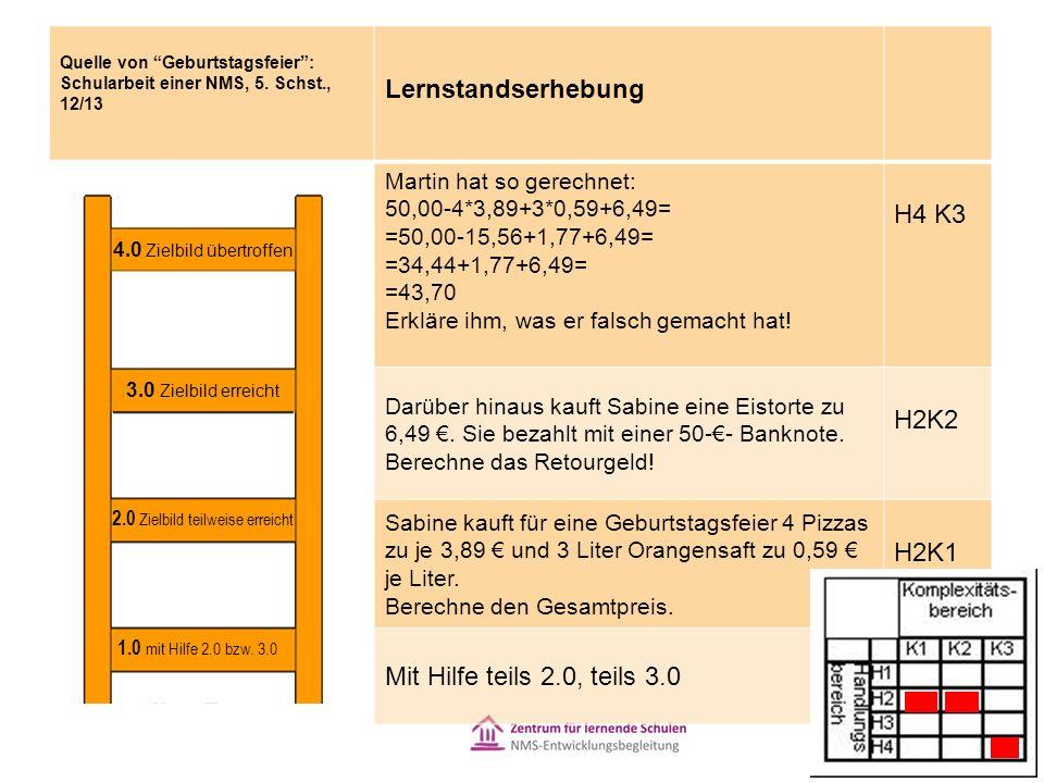 Quelle von Geburtstagsfeier : Schularbeit einer NMS, 5.