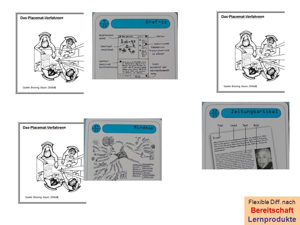 Flexible Diff. nach Bereitschaft Lernprodukte
