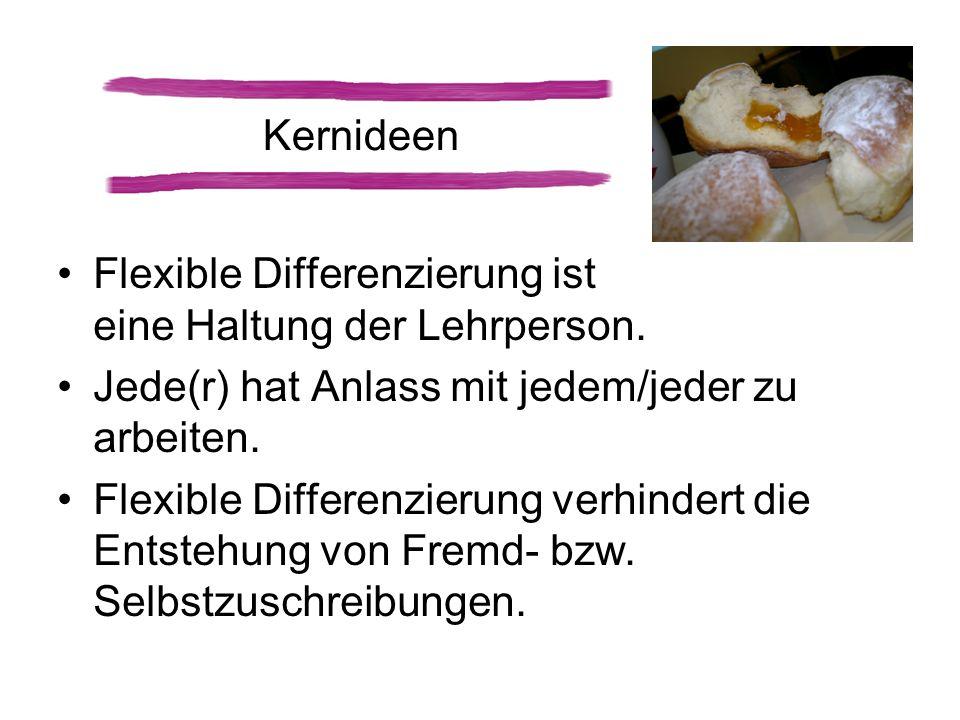 Bereitschaft - Lernumfeld Flexible Diff. nach Bereitschaft Lernumfeld