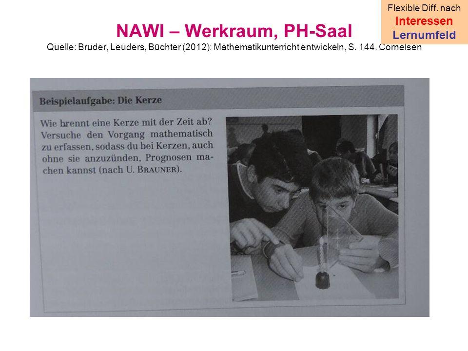 NAWI – Werkraum, PH-Saal Quelle: Bruder, Leuders, Büchter (2012): Mathematikunterricht entwickeln, S.