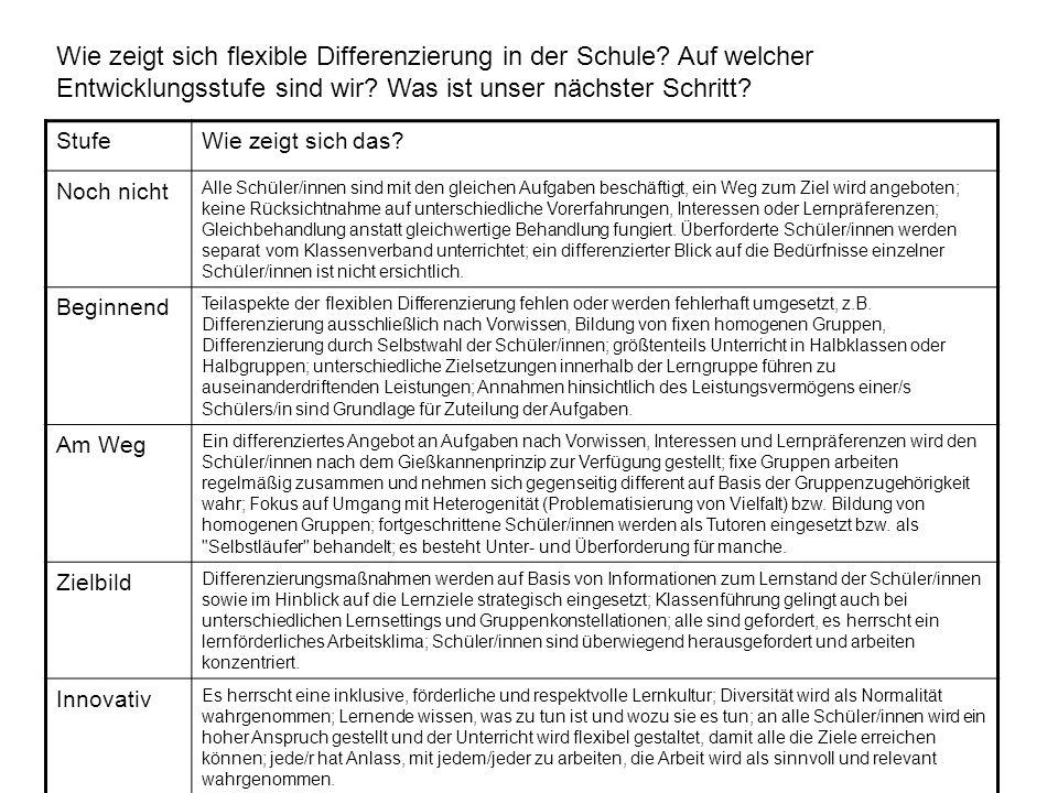Kochen – Küche Quelle: Bruder, Leuders, Büchter (2012): Mathematikunterricht entwickeln, S.