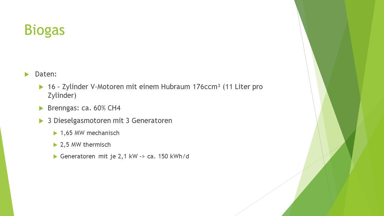 Biogas  Daten:  16 – Zylinder V-Motoren mit einem Hubraum 176ccm³ (11 Liter pro Zylinder)  Brenngas: ca. 60% CH4  3 Dieselgasmotoren mit 3 Generat