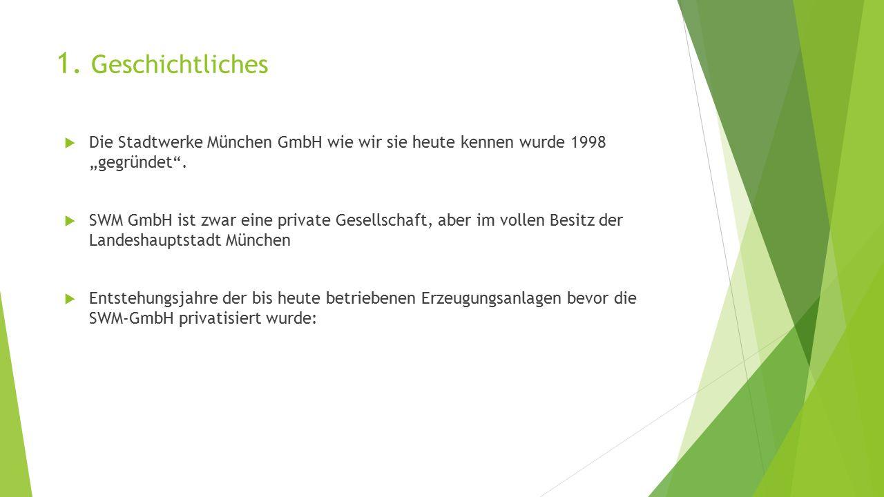 """1. Geschichtliches  Die Stadtwerke München GmbH wie wir sie heute kennen wurde 1998 """"gegründet"""".  SWM GmbH ist zwar eine private Gesellschaft, aber"""