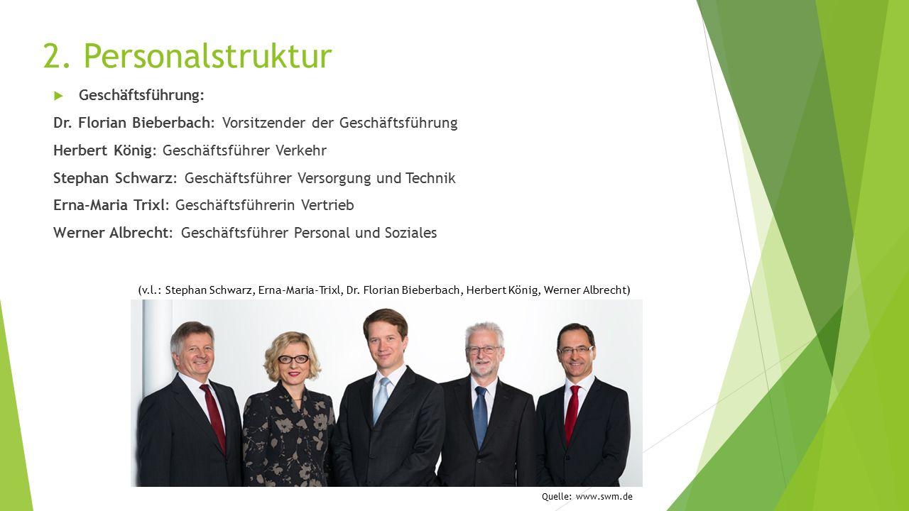 2. Personalstruktur  Geschäftsführung: Dr. Florian Bieberbach: Vorsitzender der Geschäftsführung Herbert König: Geschäftsführer Verkehr Stephan Schwa