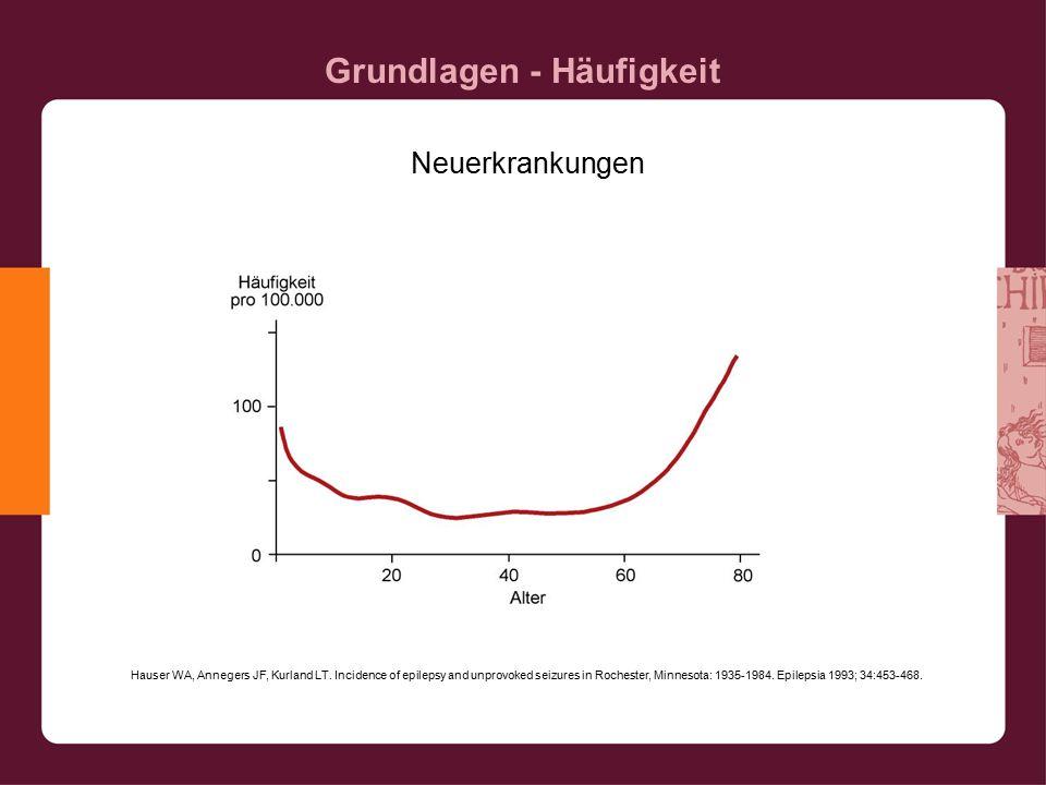 Grundlagen - Häufigkeit Neuerkrankungen Hauser WA, Annegers JF, Kurland LT.
