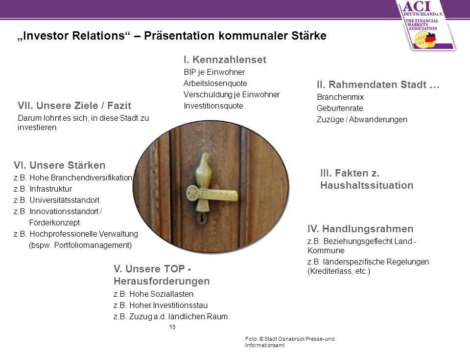 """15 """"Investor Relations – Präsentation kommunaler Stärke I."""