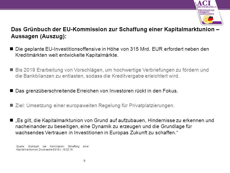 9 Das Grünbuch der EU-Kommission zur Schaffung einer Kapitalmarktunion – Aussagen (Auszug): Die geplante EU-Investitionsoffensive in Höhe von 315 Mrd.