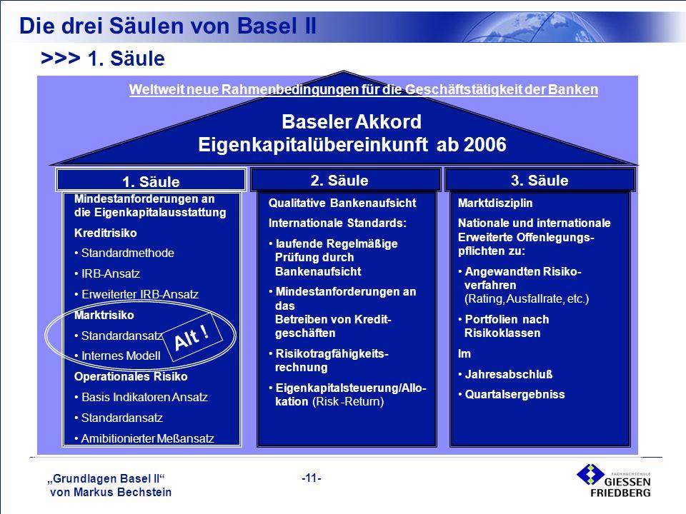 """""""Grundlagen Basel II von Markus Bechstein -11- >>> 1."""