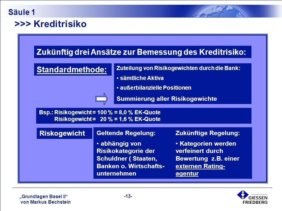 """""""Grundlagen Basel II von Markus Bechstein -13- >>> Kreditrisiko Säule 1 Zukünftig drei Ansätze zur Bemessung des Kreditrisiko: Standardmethode: Zuteilung von Risikogewichten durch die Bank: sämtliche Aktiva außerbilanzielle Positionen Summierung aller Risikogewichte Bsp.: Risikogewicht = 100 % = 8,0 % EK-Quote Risikogewicht = 20 % = 1,6 % EK-Quote Riskogewicht Geltende Regelung:Zukünftige Regelung: abhängig von Risikokategorie der Schuldner ( Staaten, Banken o."""