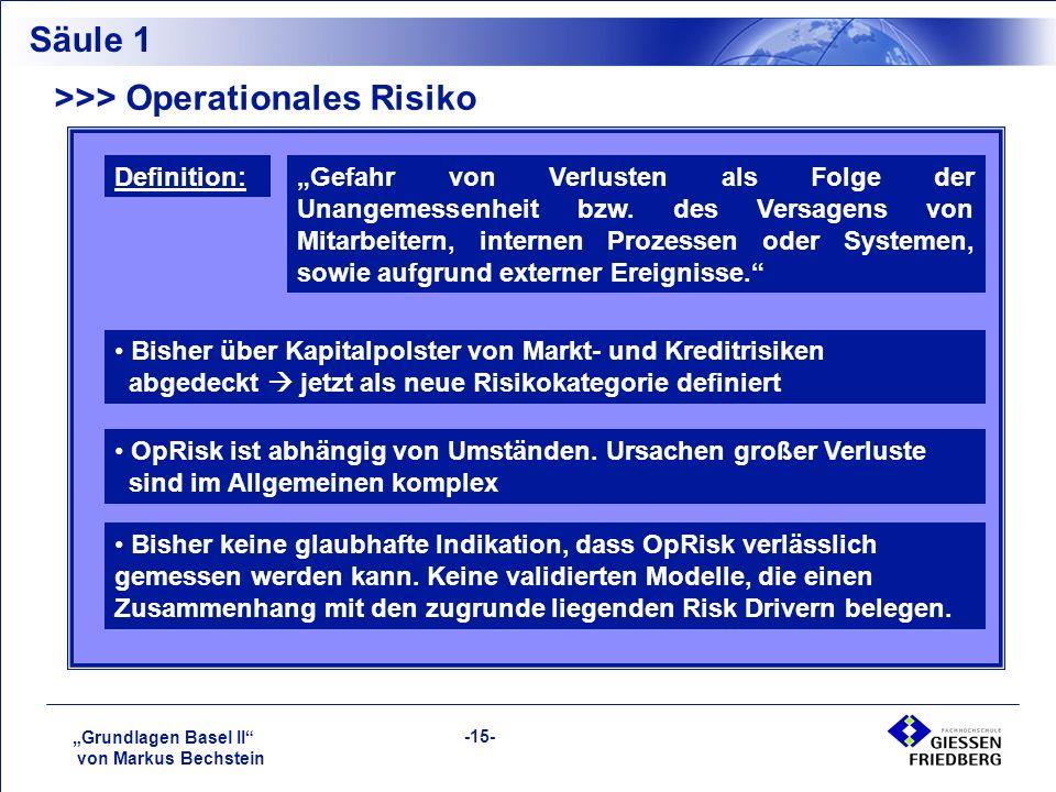 """""""Grundlagen Basel II von Markus Bechstein -15- Säule 1 >>> Operationales Risiko Definition:""""Gefahr von Verlusten als Folge der Unangemessenheit bzw."""