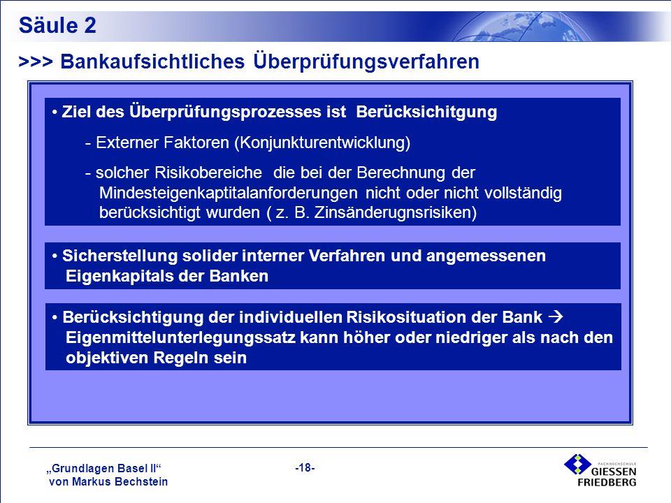 """""""Grundlagen Basel II von Markus Bechstein -18- Säule 2 >>> Bankaufsichtliches Überprüfungsverfahren Ziel des Überprüfungsprozesses ist Berücksichitgung - Externer Faktoren (Konjunkturentwicklung) - solcher Risikobereiche die bei der Berechnung der Mindesteigenkaptitalanforderungen nicht oder nicht vollständig berücksichtigt wurden ( z."""