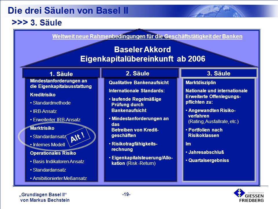"""""""Grundlagen Basel II von Markus Bechstein -19- >>> 3."""