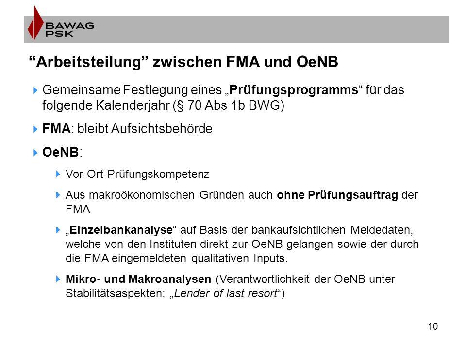 """10 """"Arbeitsteilung"""" zwischen FMA und OeNB  Gemeinsame Festlegung eines """"Prüfungsprogramms"""" für das folgende Kalenderjahr (§ 70 Abs 1b BWG)  FMA: ble"""