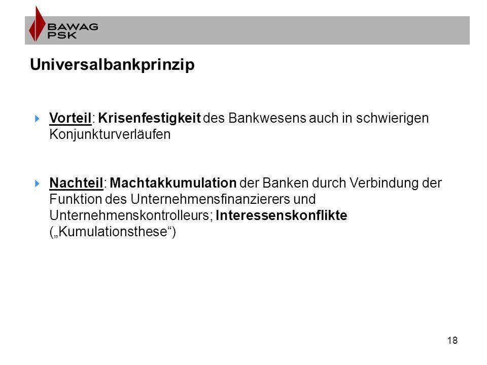 """18 Universalbankprinzip  Vorteil: Krisenfestigkeit des Bankwesens auch in schwierigen Konjunkturverläufen  Nachteil: Machtakkumulation der Banken durch Verbindung der Funktion des Unternehmensfinanzierers und Unternehmenskontrolleurs; Interessenskonflikte (""""Kumulationsthese )"""