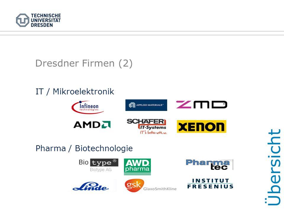 Dresdner Firmen (2) IT / Mikroelektronik Pharma / Biotechnologie Übersicht
