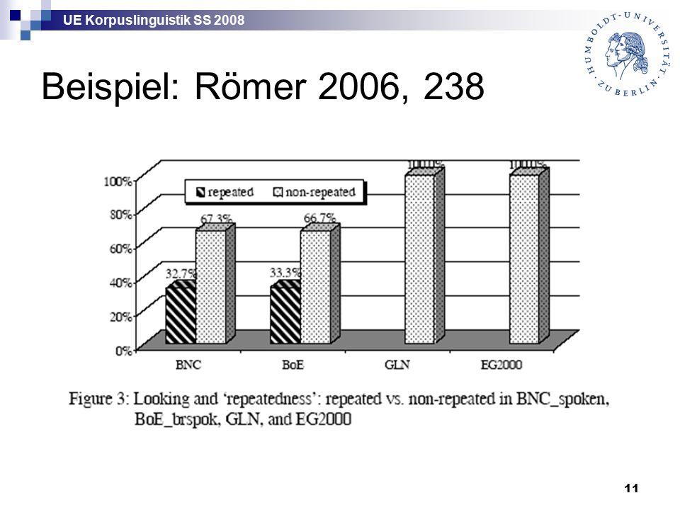 UE Korpuslinguistik SS 2008 11 Beispiel: Römer 2006, 238