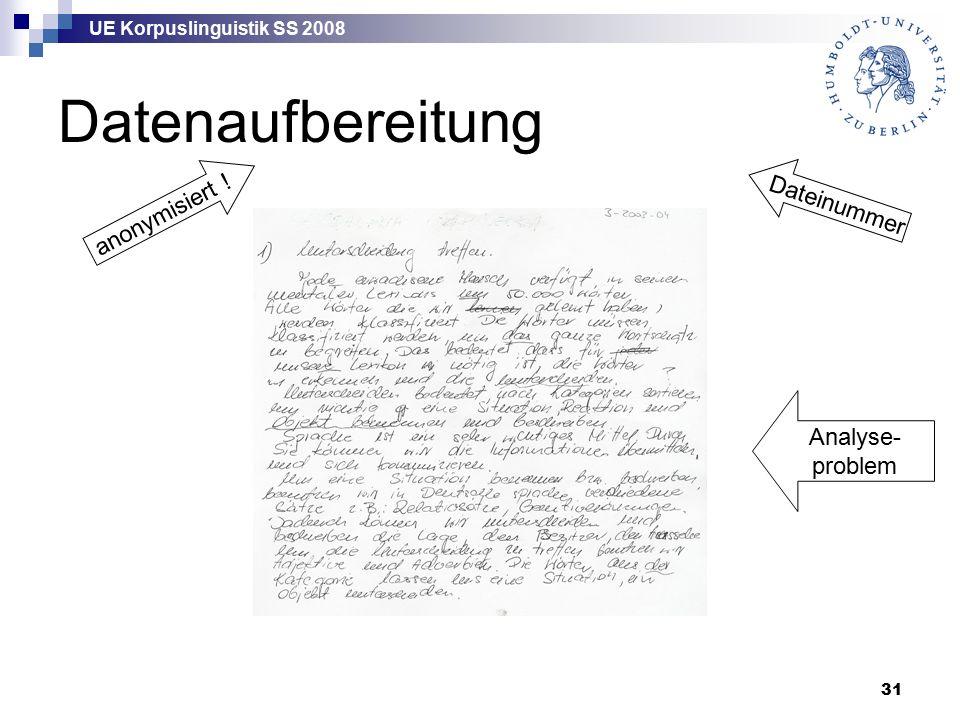 UE Korpuslinguistik SS 2008 31 Datenaufbereitung Dateinummer anonymisiert ! Analyse- problem