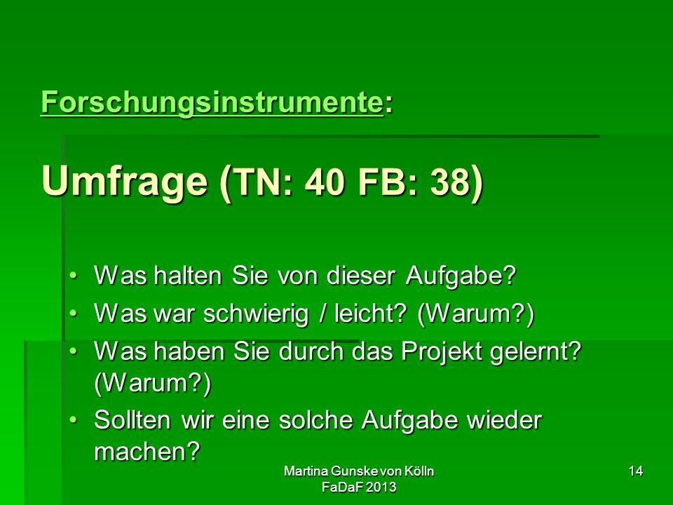 Martina Gunske von Kölln FaDaF 2013 14 ForschungsinstrumenteForschungsinstrumente: Umfrage ( TN: 40 FB: 38 ) Forschungsinstrumente Was halten Sie von dieser Aufgabe Was halten Sie von dieser Aufgabe.