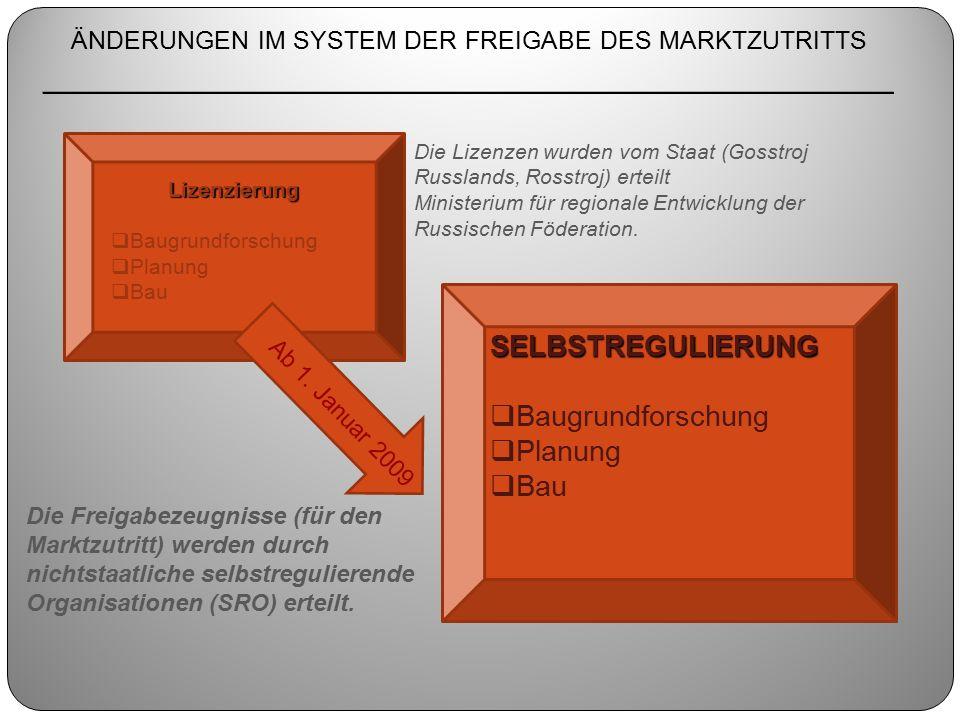 ÄNDERUNGEN IM SYSTEM DER FREIGABE DES MARKTZUTRITTS ________________________________________________ Lizenzierung  Baugrundforschung  Planung  Bau
