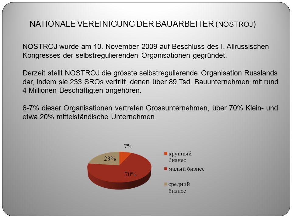 NATIONALE VEREINIGUNG DER BAUARBEITER ( NOSTROJ ) NOSTROJ wurde am 10. November 2009 auf Beschluss des I. Allrussischen Kongresses der selbstreguliere